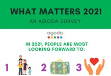 What Matters 2021